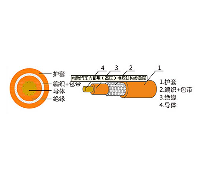 汽车高压电缆、线束 FT-7201